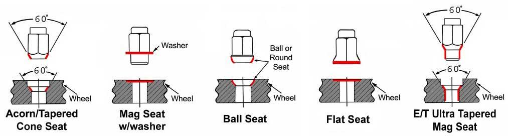 seat-type-faq